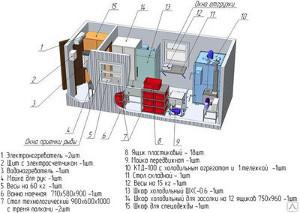 Модульный цех ММЦ 100 КР (горячее и холодное копчение рыбы загрузка 100кг.)