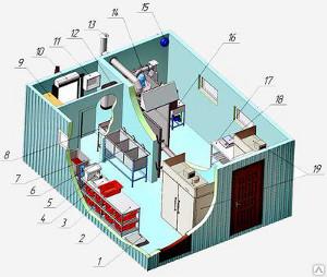 Модульный цех ММЦ 400 М (переработка мяса до 400кг./смена)
